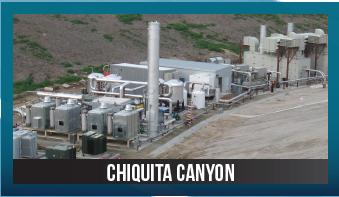 SCPPA | Landfill Gas Energy